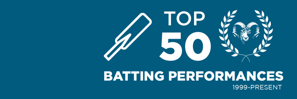 Top50_batting_banner.jpg